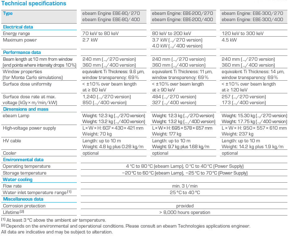 EB lamps specifications
