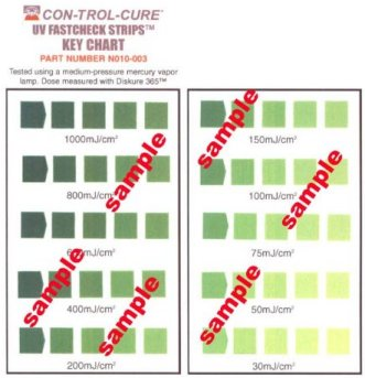 FASTCHECK_STRIP_INTENSITY_LABELS_2