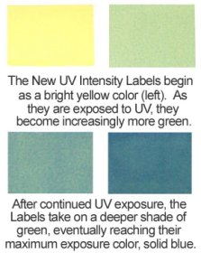 UV_INTENSITY_LABELS